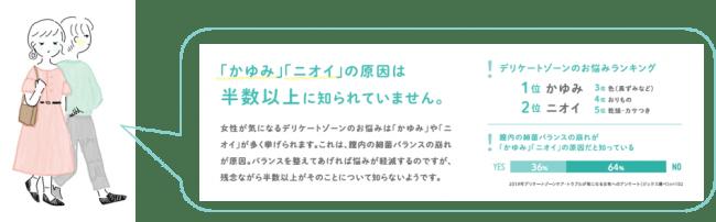 ゼリープラス メディカル(膣洗浄器)